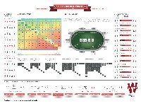 Poker : Winamax dévoile l'Antisèche Poker