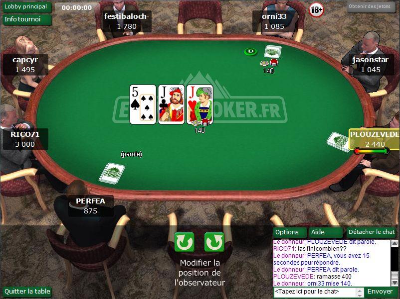 Everest poker statistiques joueurs baccarat hidden secrets